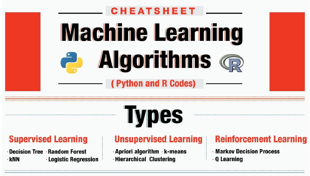 Download Full Cheatsheet On Machine Learning Algorithms Resources