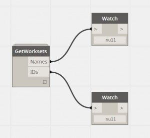 GetWorksets Null