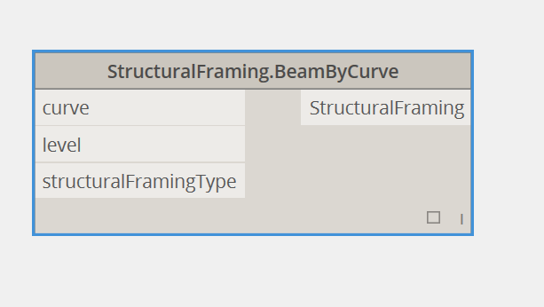 beam by curve