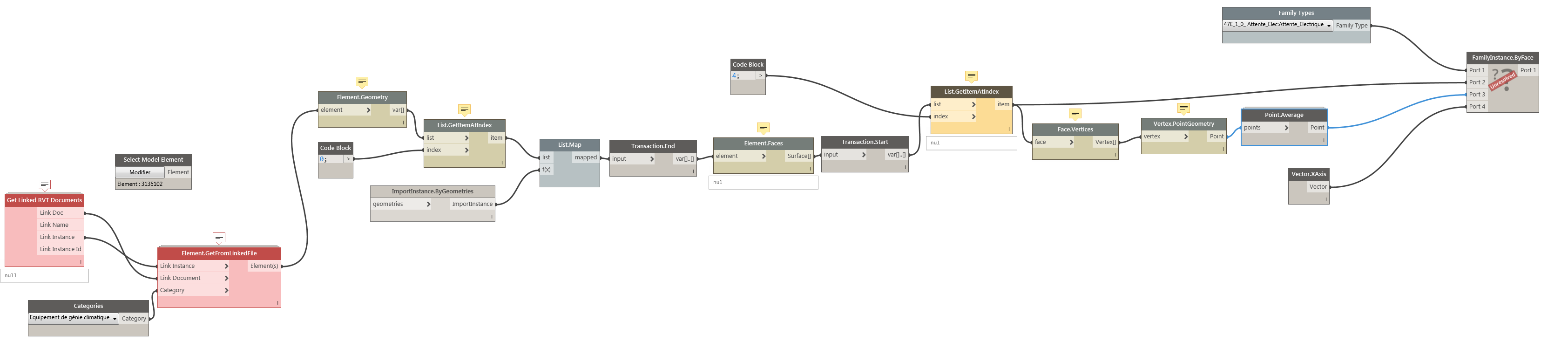 Place family on family (linked file) - Revit - Dynamo