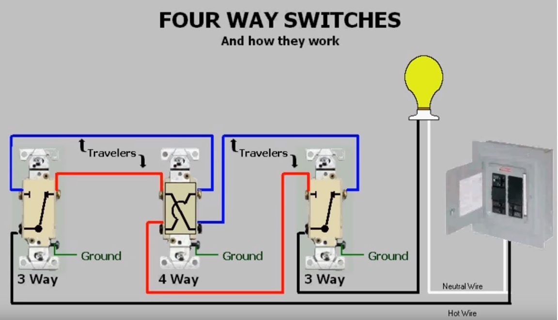 4 Way Switch Wiring 1 Light - wiring diagram on the net  Way Switches Wiring Diagram Lights on