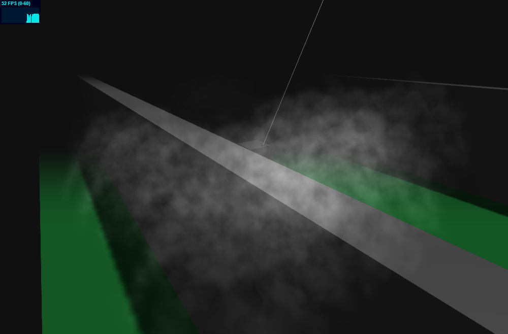 Points transparent textures depth artifacts (soft particles